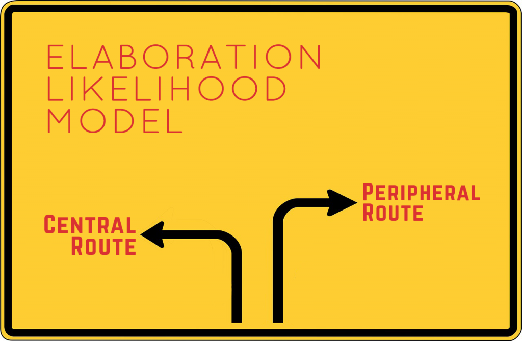 "essay elaboration likelihood model ""elaboration likelihood model (elm) is the suggestion that there exist two basic routes to persuasion one is called the central route, and the other is called the peripheral route the central route ""views attitude change as resulting from a diligent consideration of issue-relevant arguments"" (petty, goldman, cacioppo p847."