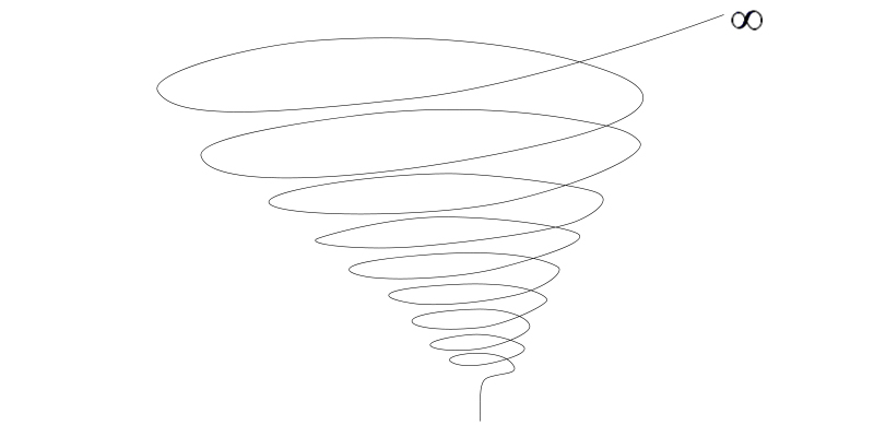 Helical Model Of Communication Businesstopia