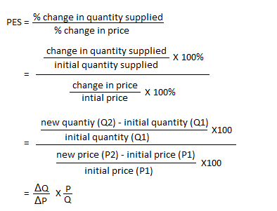 classification of price elasticity of supply